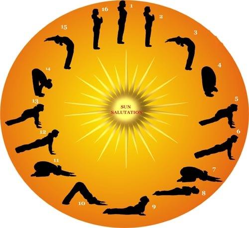 108 Сурья Намаскар (Дживамукти-йога) Yoga Journal